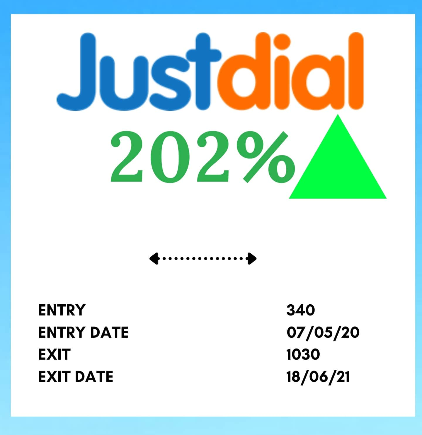 LONG-TERM SERVICES JUSTDIAL