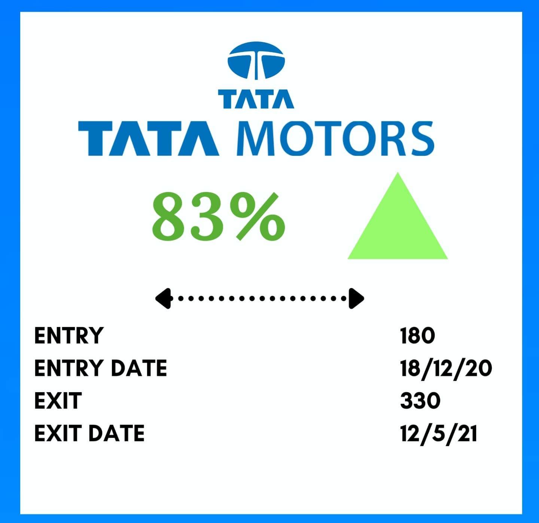Mid Term Trading TATA MOTORS