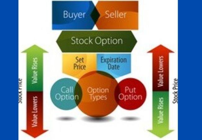 best stock option tips